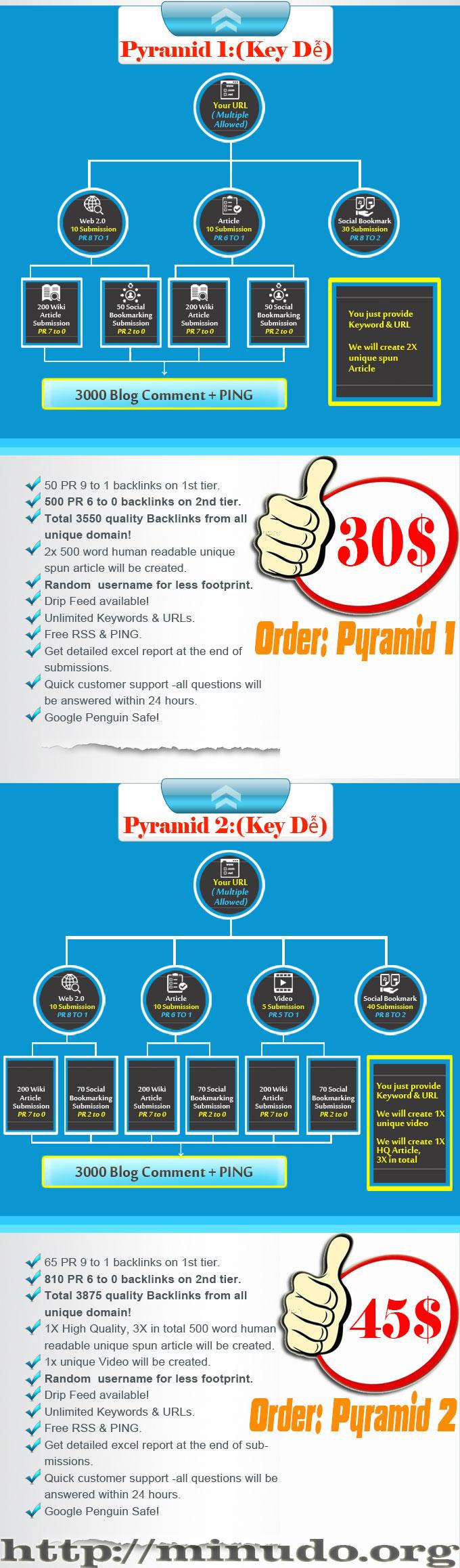 pyramid-1-2-minudo-org