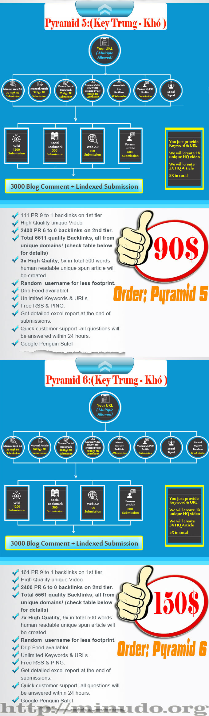 pyramid-5-6-minudo-org